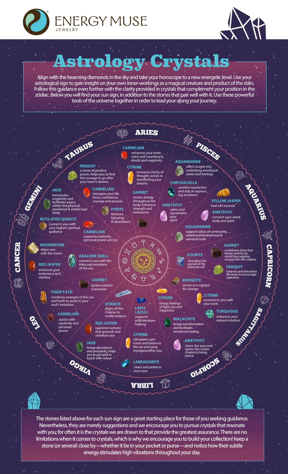 astrologycrystals-astrologyinfographic